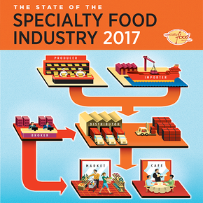 Specialty Food Industry Sales Hit $127 Billion in 2016