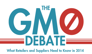 The GMO Debate: What Retailers and Suppliers Need to Know in 2014
