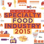 Upcoming Webinar: The State of the Specialty Food Industry 2015