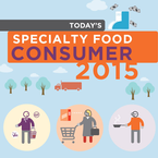 Today's Specialty Food Consumer 2015 FULL REPORT
